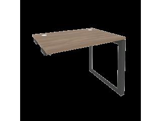 O.MO-SPR-1.7 Стол-приставка на О-образном м/к к опорным элементам (980*720*750)