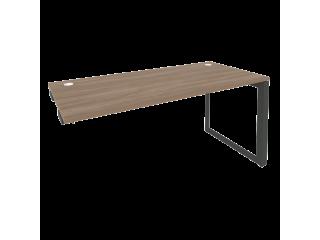 O.MO-SPR-4.7 Стол-приставка на О-образном м/к к опорным элементам (1580*720*750)