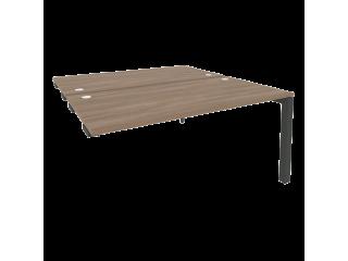 O.MP-D.SPR-4.8 Стол-приставка двойной на П-образном м/к к опорным элем. (1580*1635*750)